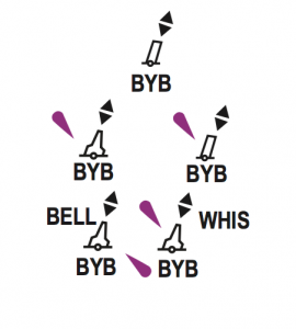 east-cardinal-chart