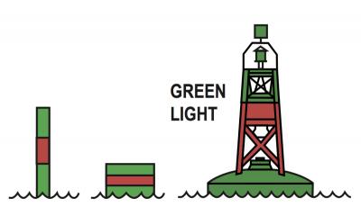 port-bifurcation-buoy