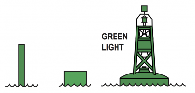 port-hand-lateral-buoy