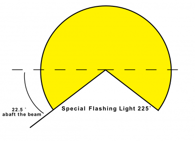 special-flashing-light