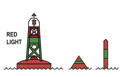 starboard-bifurcation-buoy