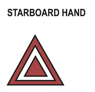 starboard-hand-daybeacon