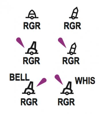 starboard-bifurcation-buoy-chart