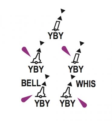 west-cardinal-aid-chart